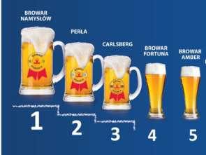 PIH: oto sprawiedliwi producenci piwa