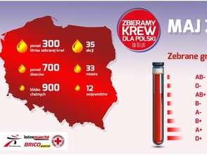 Muszkieterowie zbierają krew dla Polski