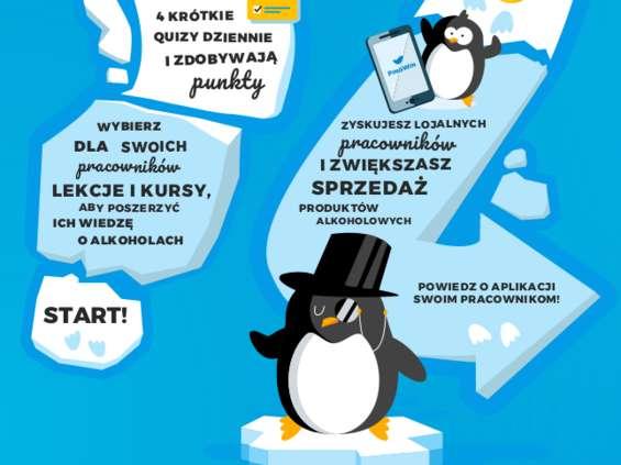 Eurocash promuje aplikację PingWin