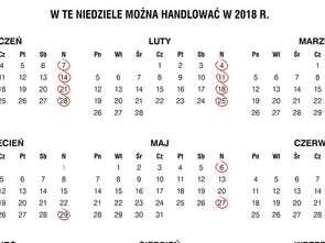 Handel w Polsce po Nowym Roku