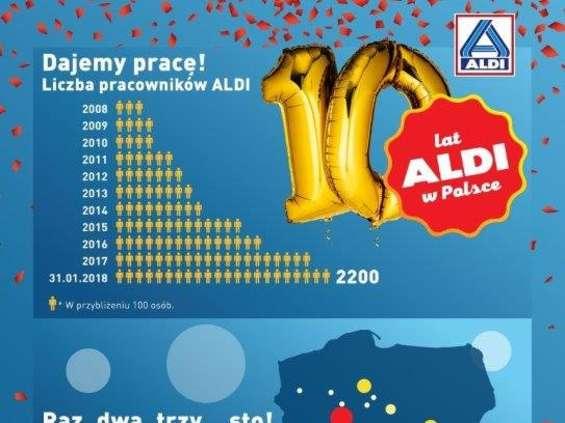 ALDI w Polsce ma już 10 lat