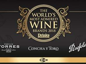 Trzy winnice z portfolio CEDC docenione