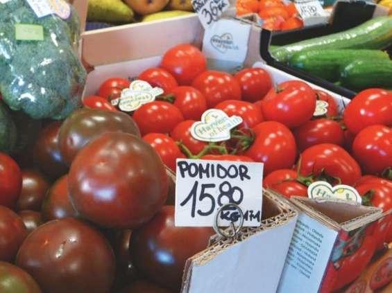 Wzrost cen hamuje