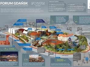 Forum Gdańsk otwiera swoje podwoje