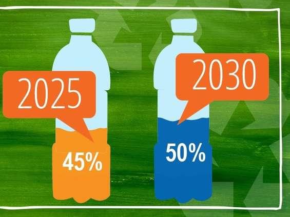 PepsiCo bardziej eko