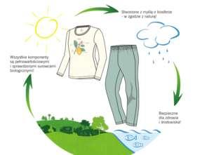 Lidl wprowadza biodegrodawalne tekstylia