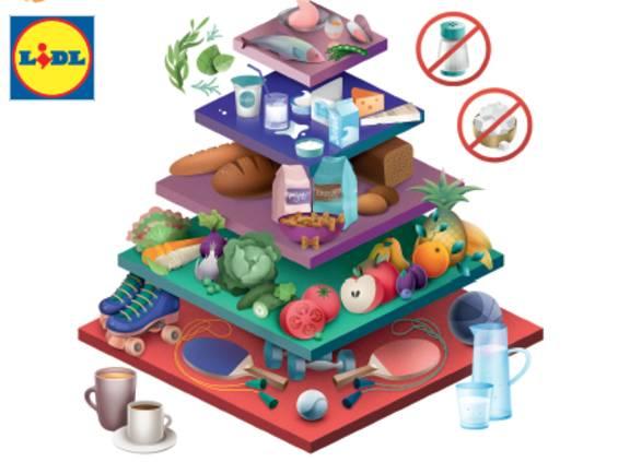 Lidl rozdaje magnesy z piramidą żywienia