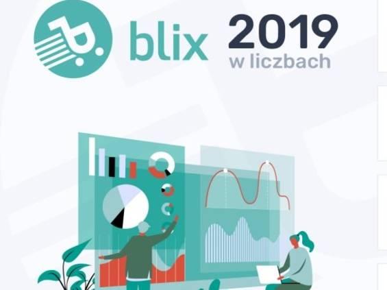 Blix: 2019 rok był czasem wzrostów i rekordów