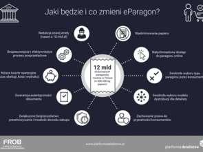 eParagon na telefon od sierpnia