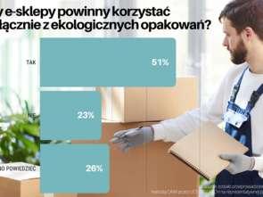 E-sklepy powinny stosować do wysyłki ekologiczne opakowania