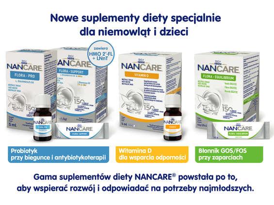 Nestlé Polska. NANCARE
