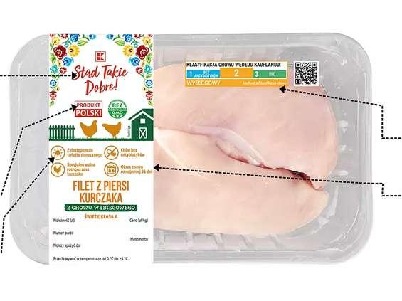 Kaufland ma nową klasyfikację chowu kurczaków