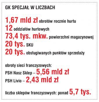 f776030235886a Jeszcze w tym roku prawdopodobnie dojdzie do przejęcia – zapowiada  Krzysztof Tokarz, już po zakupie od PGD sieci Aligator – 21 sklepów  convenience ...